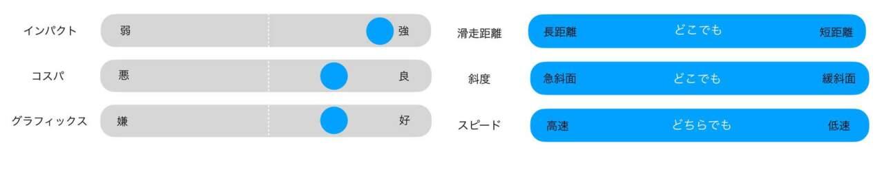 CUSTOM X FV hirayamaレビュー