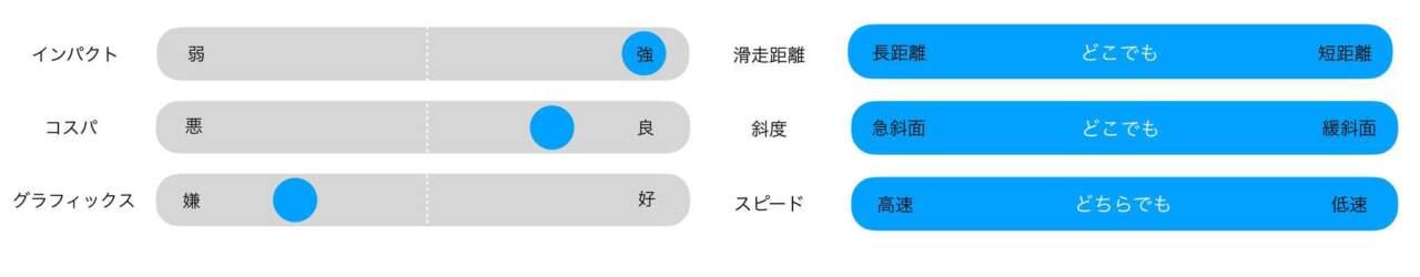 STRAIGHT CHUTER 竹田礼の評価