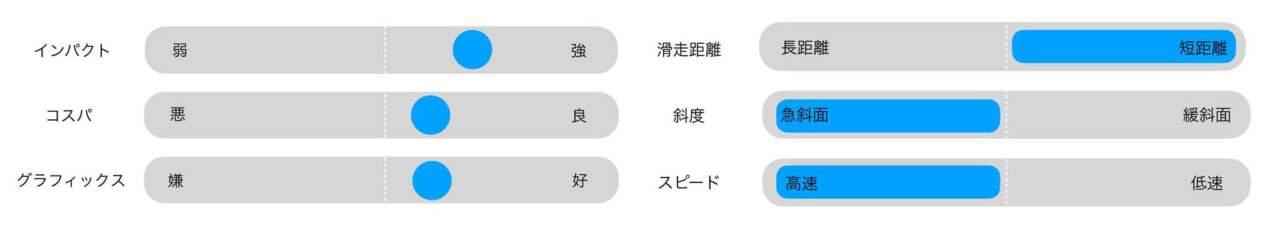 SHOW STOPPER 平山レビュー