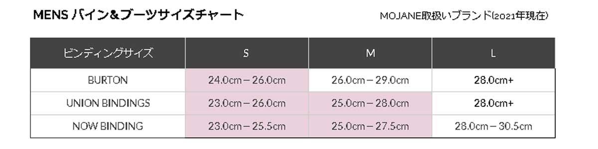 ビンディングメーカー3社のサイズチャート