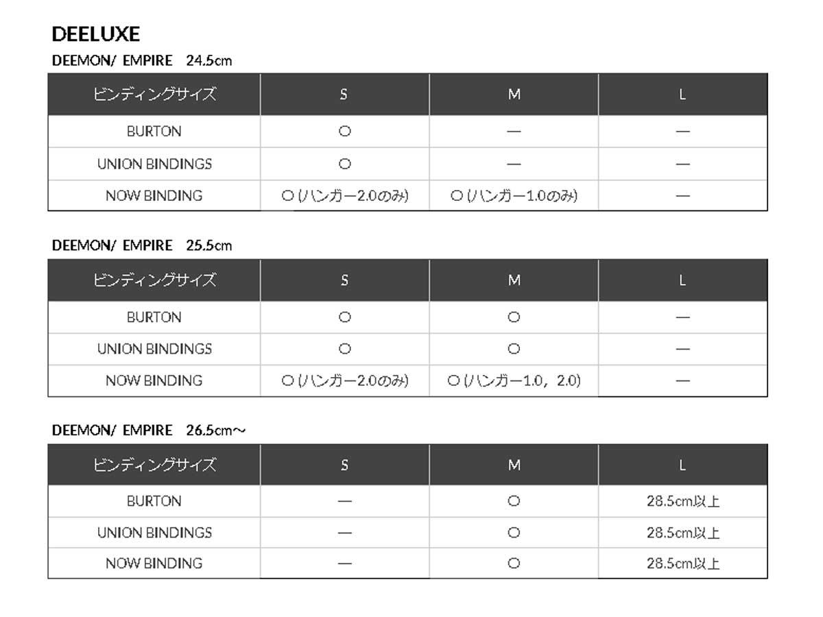 DEELUXEとバインのオリジナルサイズチャート
